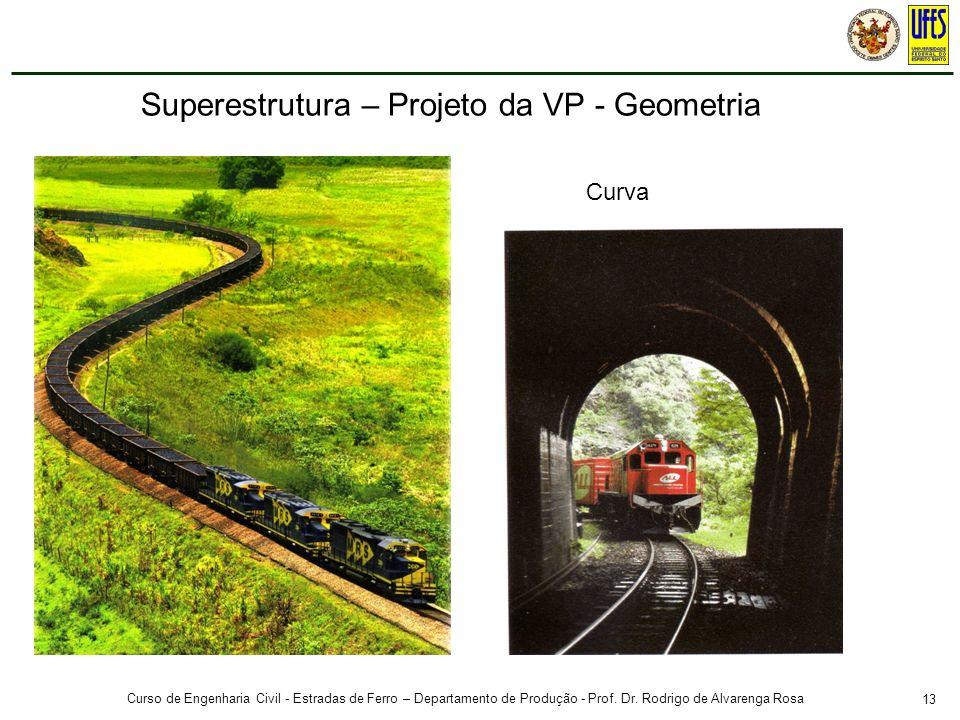 13 Curso de Engenharia Civil - Estradas de Ferro – Departamento de Produção - Prof. Dr. Rodrigo de Alvarenga Rosa Superestrutura – Projeto da VP - Geo
