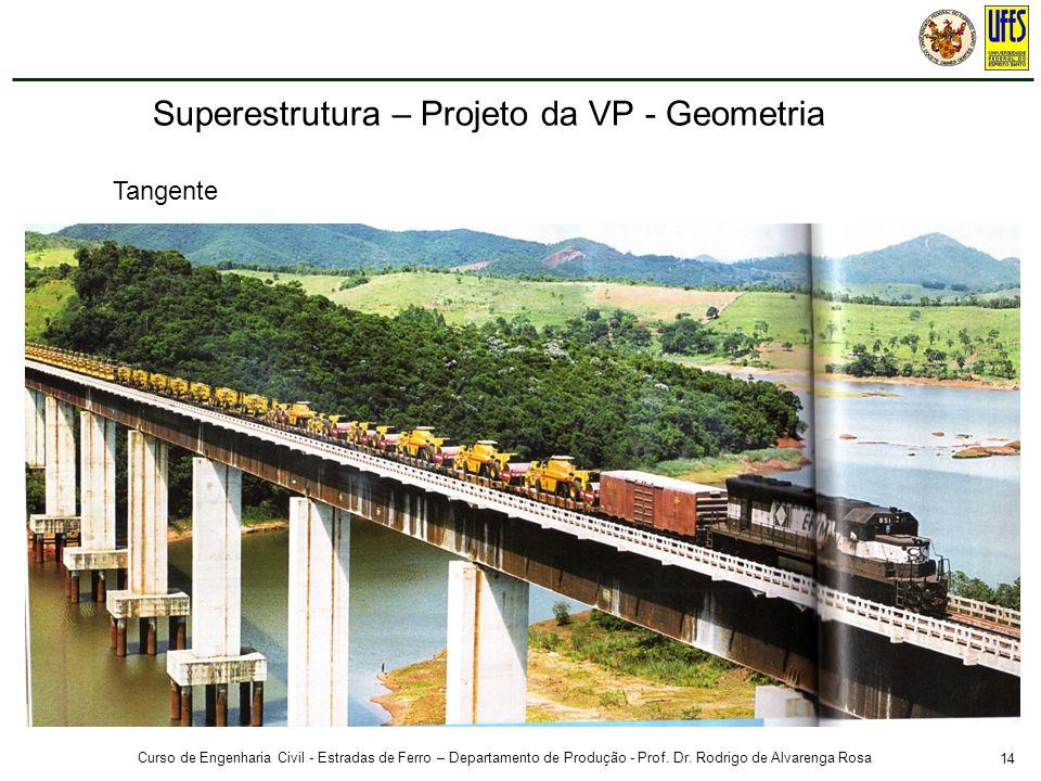 14 Curso de Engenharia Civil - Estradas de Ferro – Departamento de Produção - Prof. Dr. Rodrigo de Alvarenga Rosa Superestrutura – Projeto da VP - Geo