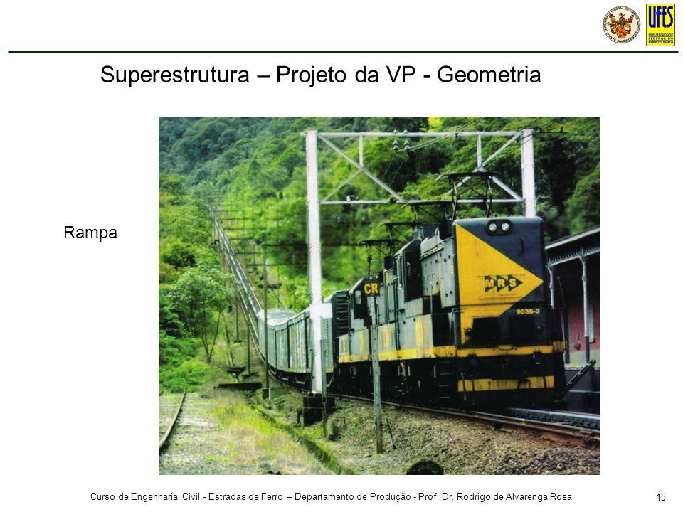 15 Curso de Engenharia Civil - Estradas de Ferro – Departamento de Produção - Prof. Dr. Rodrigo de Alvarenga Rosa Superestrutura – Projeto da VP - Geo