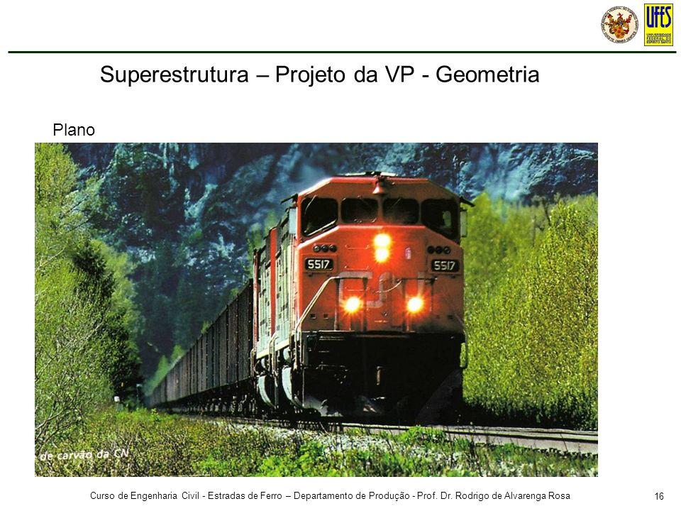 16 Curso de Engenharia Civil - Estradas de Ferro – Departamento de Produção - Prof. Dr. Rodrigo de Alvarenga Rosa Plano Superestrutura – Projeto da VP