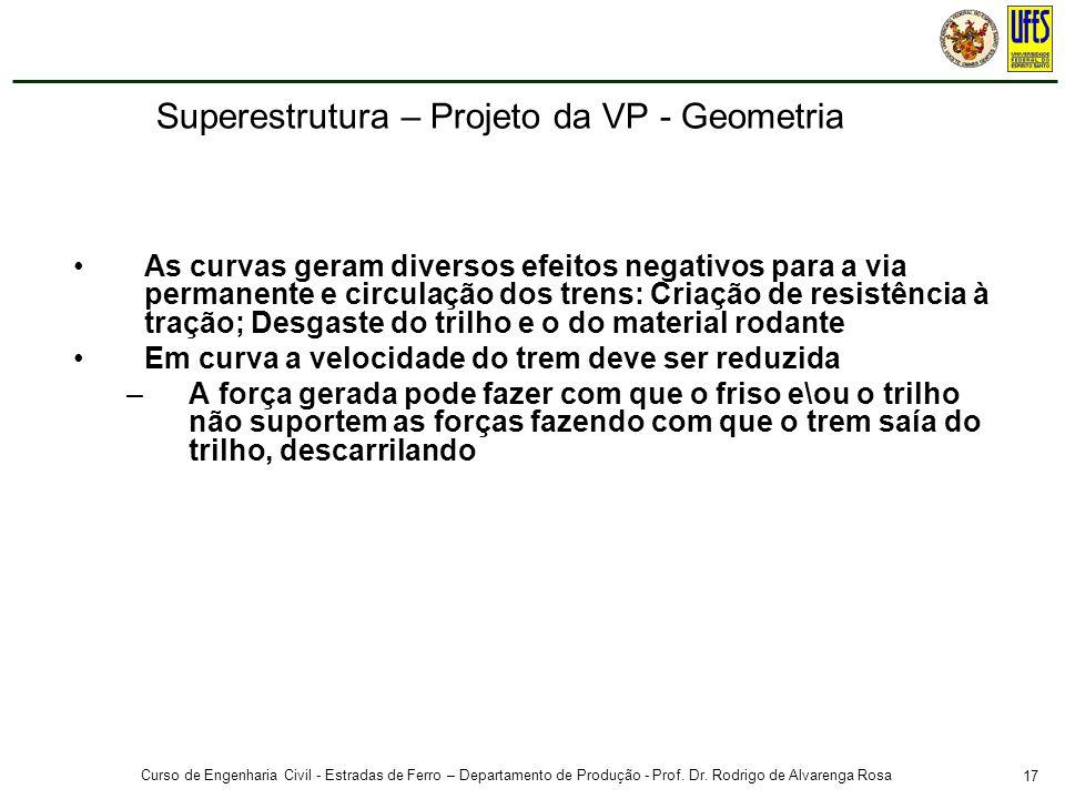 17 Curso de Engenharia Civil - Estradas de Ferro – Departamento de Produção - Prof. Dr. Rodrigo de Alvarenga Rosa As curvas geram diversos efeitos neg