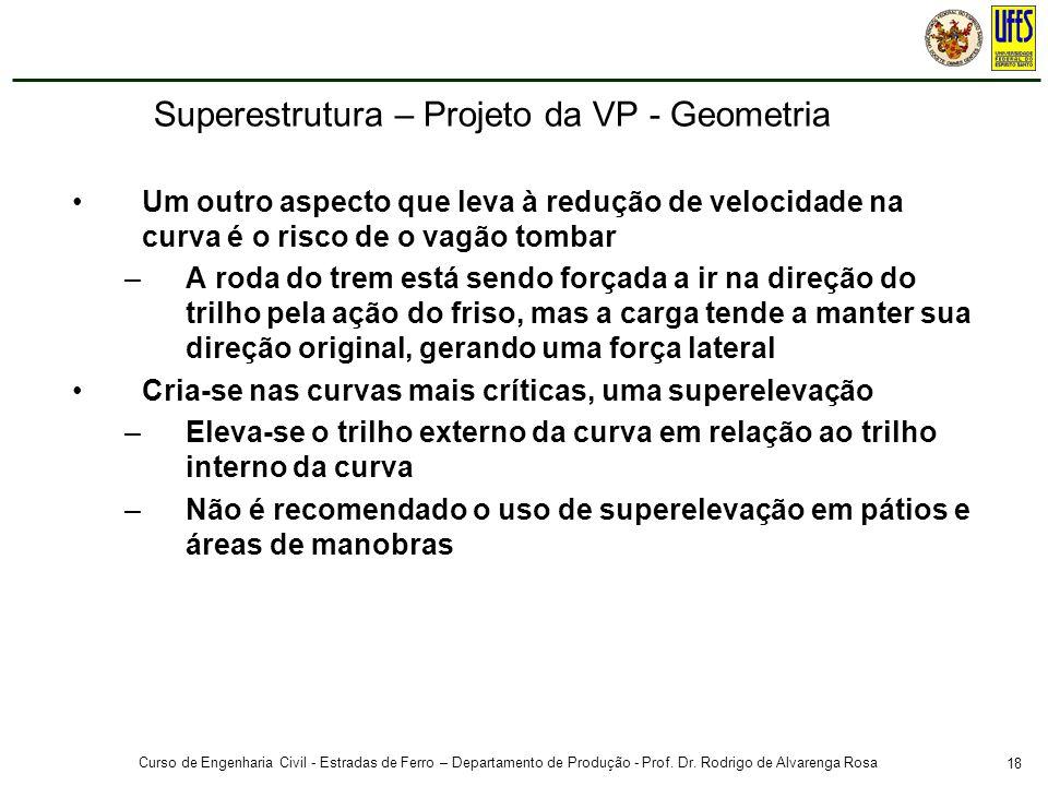 18 Curso de Engenharia Civil - Estradas de Ferro – Departamento de Produção - Prof. Dr. Rodrigo de Alvarenga Rosa Um outro aspecto que leva à redução