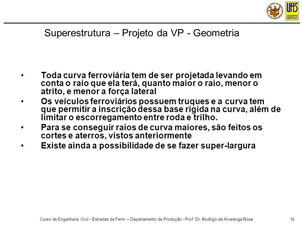 19 Curso de Engenharia Civil - Estradas de Ferro – Departamento de Produção - Prof. Dr. Rodrigo de Alvarenga Rosa Toda curva ferroviária tem de ser pr