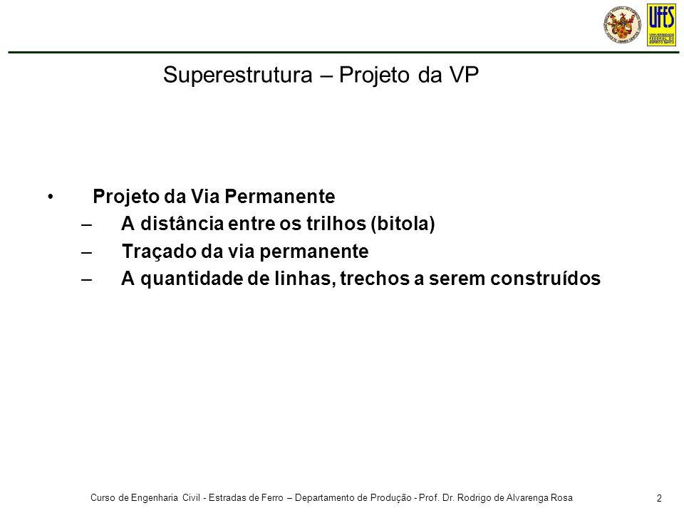 2 Curso de Engenharia Civil - Estradas de Ferro – Departamento de Produção - Prof. Dr. Rodrigo de Alvarenga Rosa Projeto da Via Permanente –A distânci