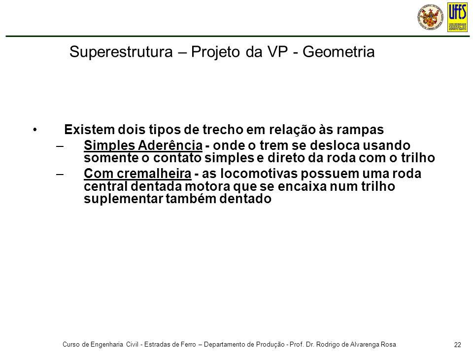 22 Curso de Engenharia Civil - Estradas de Ferro – Departamento de Produção - Prof. Dr. Rodrigo de Alvarenga Rosa Existem dois tipos de trecho em rela