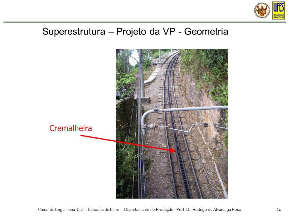 24 Curso de Engenharia Civil - Estradas de Ferro – Departamento de Produção - Prof. Dr. Rodrigo de Alvarenga Rosa Cremalheira Superestrutura – Projeto