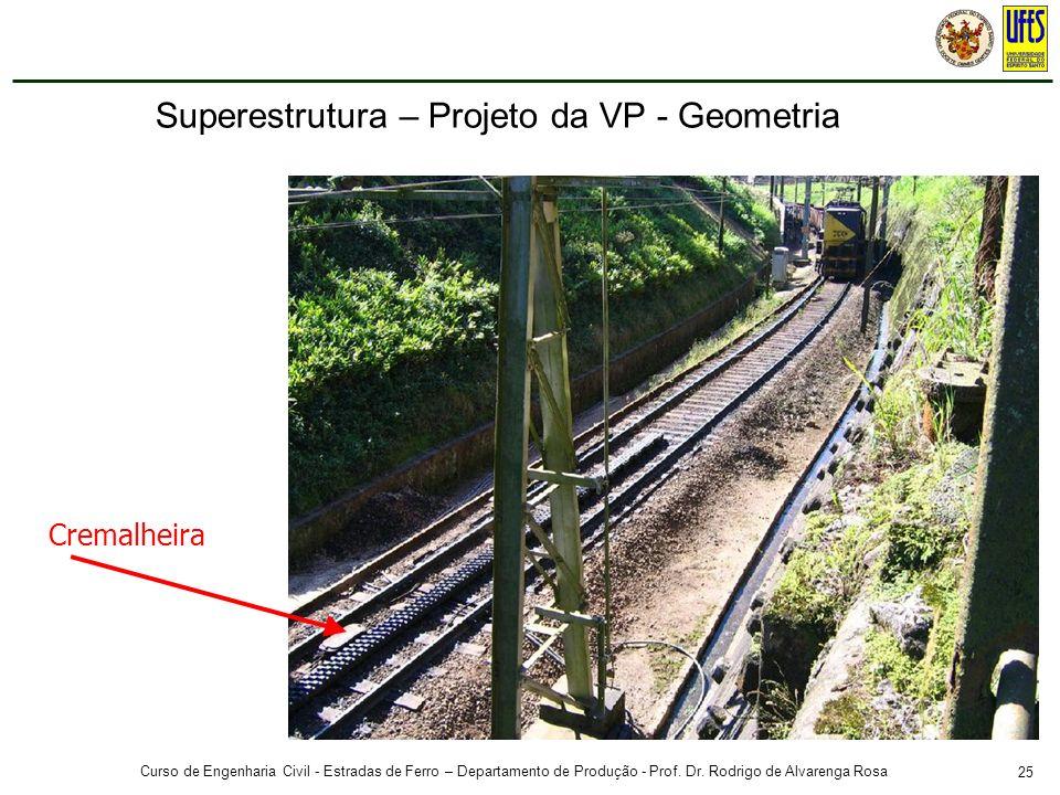 25 Curso de Engenharia Civil - Estradas de Ferro – Departamento de Produção - Prof. Dr. Rodrigo de Alvarenga Rosa Cremalheira Superestrutura – Projeto