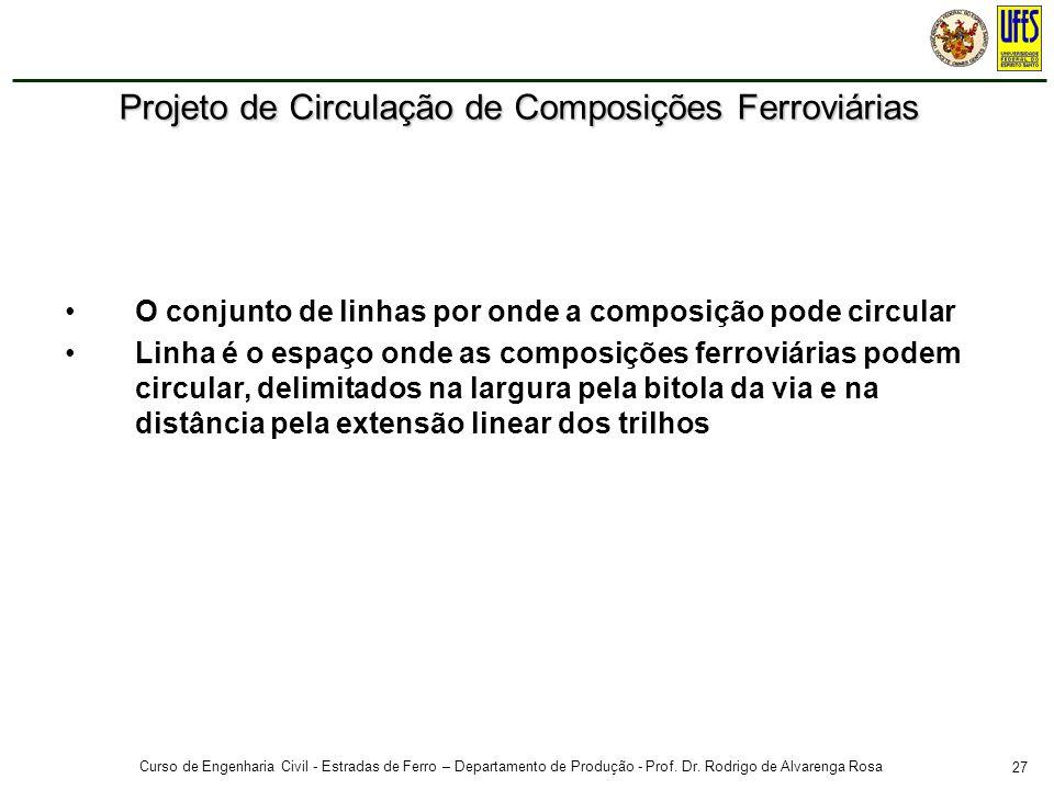 27 Curso de Engenharia Civil - Estradas de Ferro – Departamento de Produção - Prof. Dr. Rodrigo de Alvarenga Rosa Projeto de Circulação de Composições