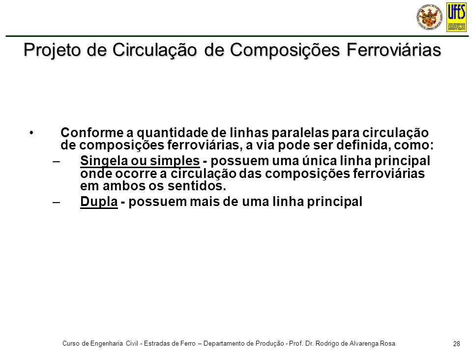 28 Curso de Engenharia Civil - Estradas de Ferro – Departamento de Produção - Prof. Dr. Rodrigo de Alvarenga Rosa Conforme a quantidade de linhas para