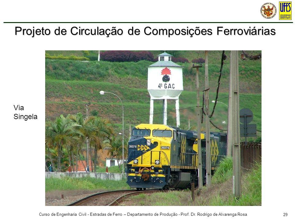 29 Curso de Engenharia Civil - Estradas de Ferro – Departamento de Produção - Prof. Dr. Rodrigo de Alvarenga Rosa Via Singela Projeto de Circulação de