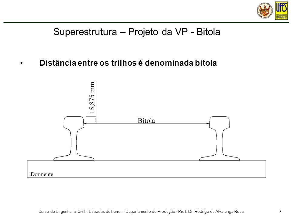 3 Curso de Engenharia Civil - Estradas de Ferro – Departamento de Produção - Prof. Dr. Rodrigo de Alvarenga Rosa Distância entre os trilhos é denomina