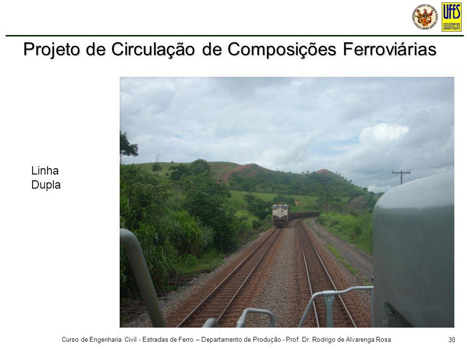 30 Curso de Engenharia Civil - Estradas de Ferro – Departamento de Produção - Prof. Dr. Rodrigo de Alvarenga Rosa Linha Dupla Projeto de Circulação de