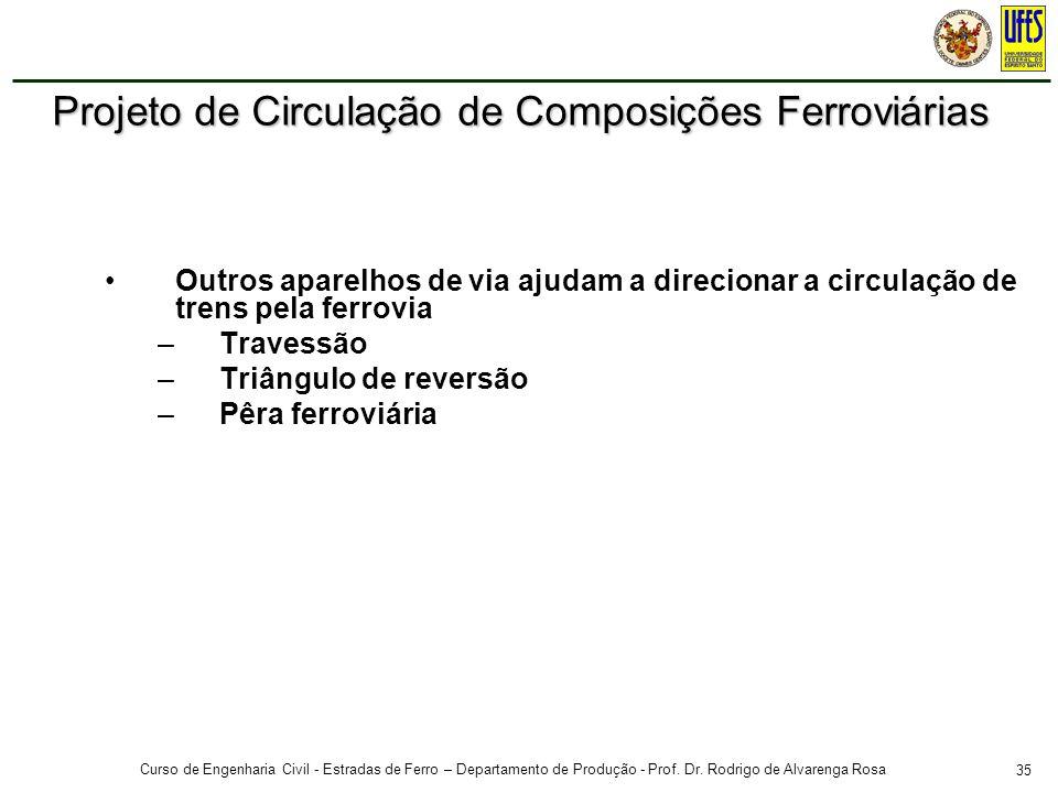 35 Curso de Engenharia Civil - Estradas de Ferro – Departamento de Produção - Prof. Dr. Rodrigo de Alvarenga Rosa Outros aparelhos de via ajudam a dir