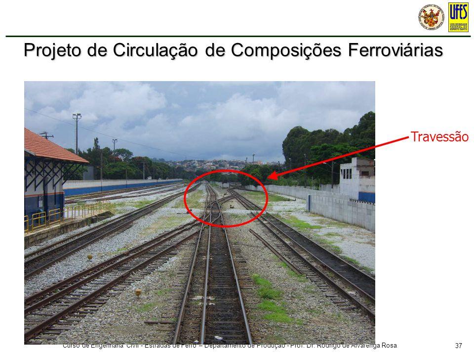 37 Curso de Engenharia Civil - Estradas de Ferro – Departamento de Produção - Prof. Dr. Rodrigo de Alvarenga Rosa Travessão Projeto de Circulação de C