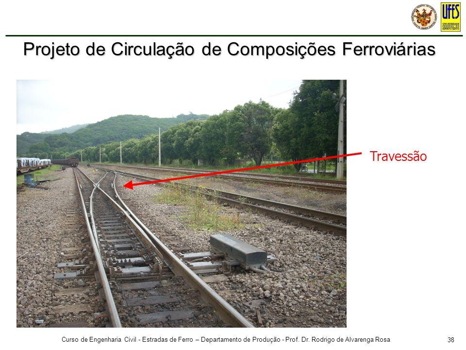 38 Curso de Engenharia Civil - Estradas de Ferro – Departamento de Produção - Prof. Dr. Rodrigo de Alvarenga Rosa Travessão Projeto de Circulação de C