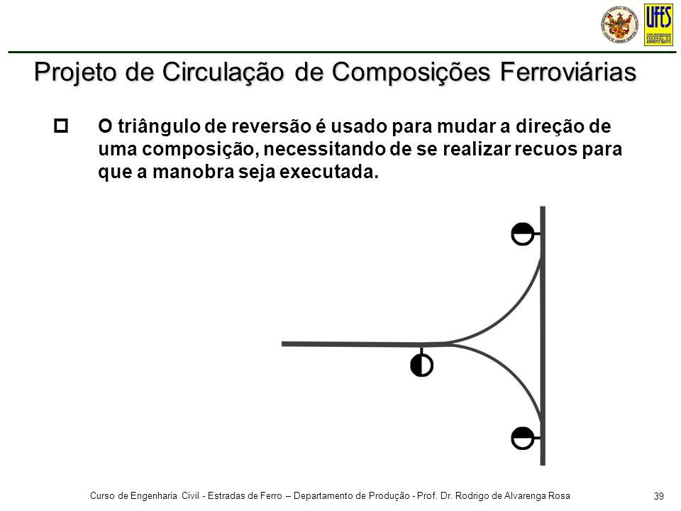 39 Curso de Engenharia Civil - Estradas de Ferro – Departamento de Produção - Prof. Dr. Rodrigo de Alvarenga Rosa O triângulo de reversão é usado para