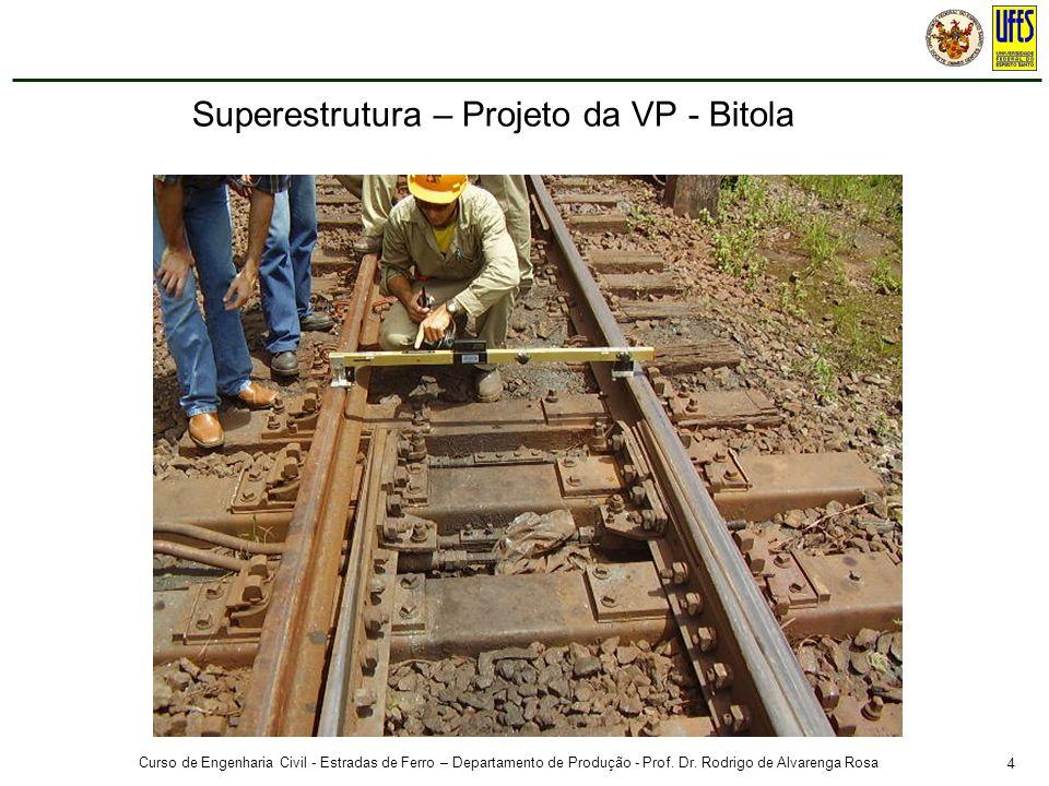 4 Curso de Engenharia Civil - Estradas de Ferro – Departamento de Produção - Prof. Dr. Rodrigo de Alvarenga Rosa Superestrutura – Projeto da VP - Bito