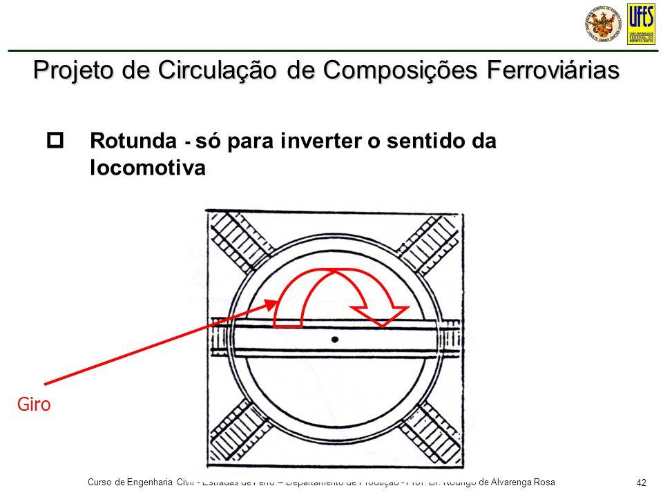 42 Curso de Engenharia Civil - Estradas de Ferro – Departamento de Produção - Prof. Dr. Rodrigo de Alvarenga Rosa Rotunda - só para inverter o sentido
