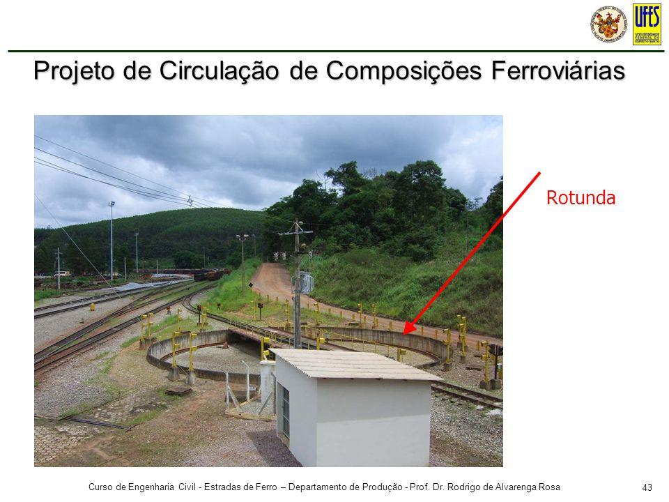 43 Curso de Engenharia Civil - Estradas de Ferro – Departamento de Produção - Prof. Dr. Rodrigo de Alvarenga Rosa Rotunda Projeto de Circulação de Com