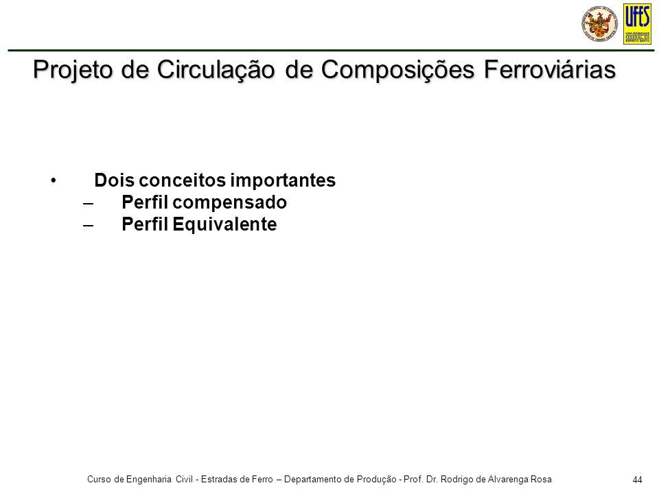44 Curso de Engenharia Civil - Estradas de Ferro – Departamento de Produção - Prof. Dr. Rodrigo de Alvarenga Rosa Dois conceitos importantes –Perfil c