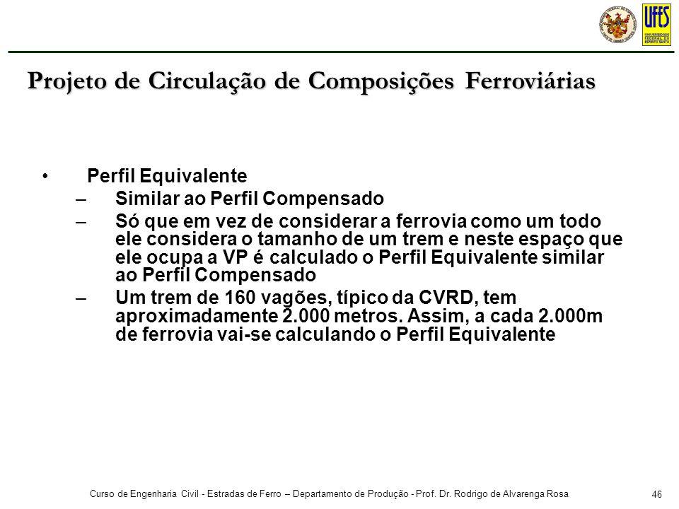 46 Curso de Engenharia Civil - Estradas de Ferro – Departamento de Produção - Prof. Dr. Rodrigo de Alvarenga Rosa Perfil Equivalente –Similar ao Perfi
