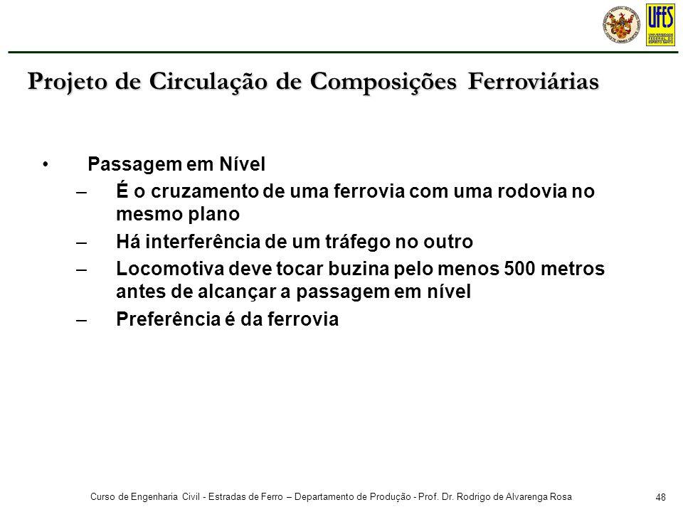 48 Curso de Engenharia Civil - Estradas de Ferro – Departamento de Produção - Prof. Dr. Rodrigo de Alvarenga Rosa Passagem em Nível –É o cruzamento de