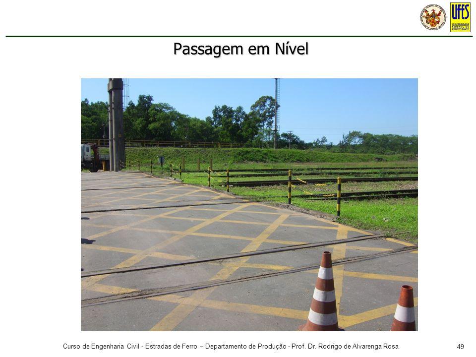 49 Curso de Engenharia Civil - Estradas de Ferro – Departamento de Produção - Prof. Dr. Rodrigo de Alvarenga Rosa Passagem em Nível