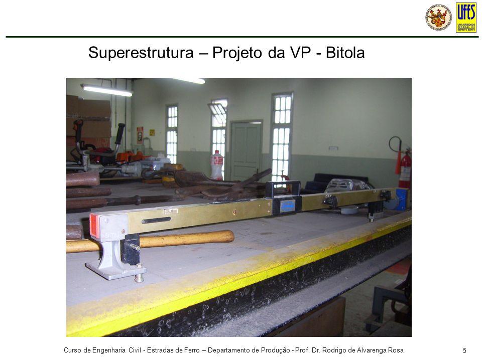 5 Curso de Engenharia Civil - Estradas de Ferro – Departamento de Produção - Prof. Dr. Rodrigo de Alvarenga Rosa Superestrutura – Projeto da VP - Bito