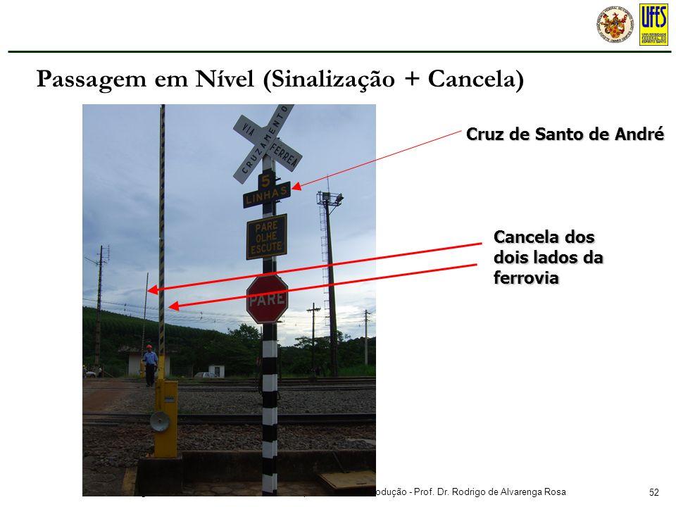 52 Curso de Engenharia Civil - Estradas de Ferro – Departamento de Produção - Prof. Dr. Rodrigo de Alvarenga Rosa Cancela dos dois lados da ferrovia C