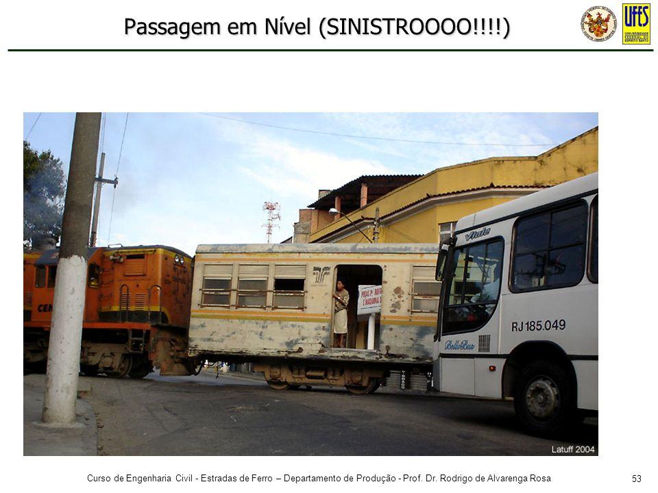 53 Curso de Engenharia Civil - Estradas de Ferro – Departamento de Produção - Prof. Dr. Rodrigo de Alvarenga Rosa Passagem em Nível (SINISTROOOO!!!!)