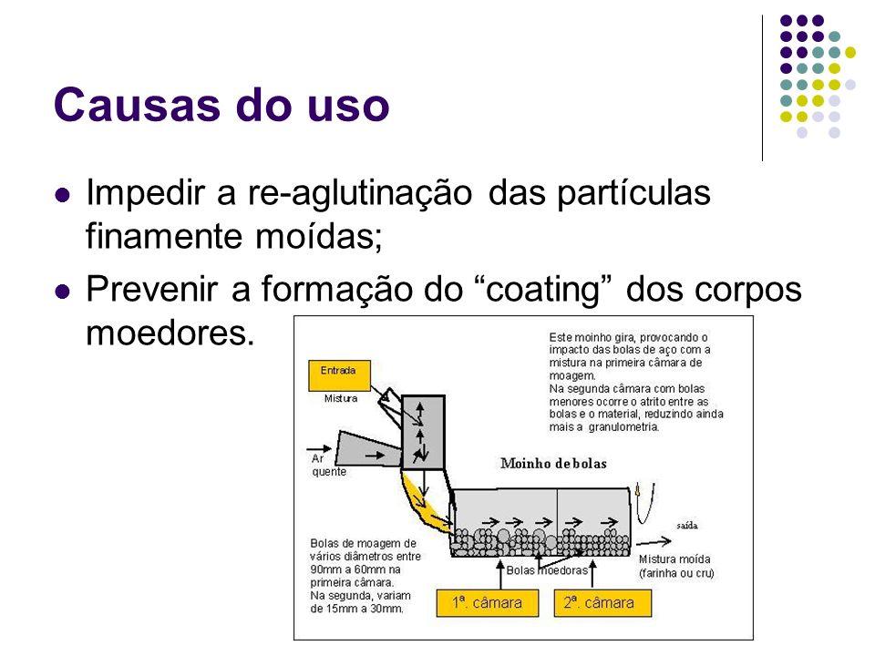 Causas do uso Impedir a re-aglutinação das partículas finamente moídas; Prevenir a formação do coating dos corpos moedores.