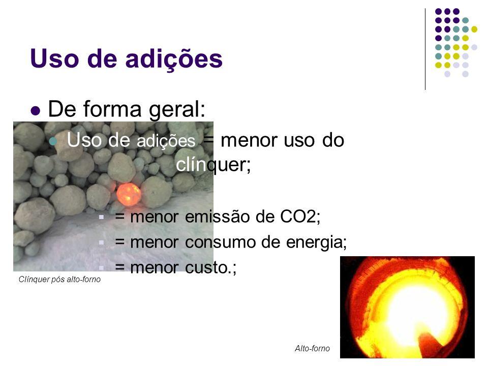 Uso de adições De forma geral: Uso de adições = menor uso do clínquer; = menor emissão de CO2; = menor consumo de energia; = menor custo.; Clínquer pó