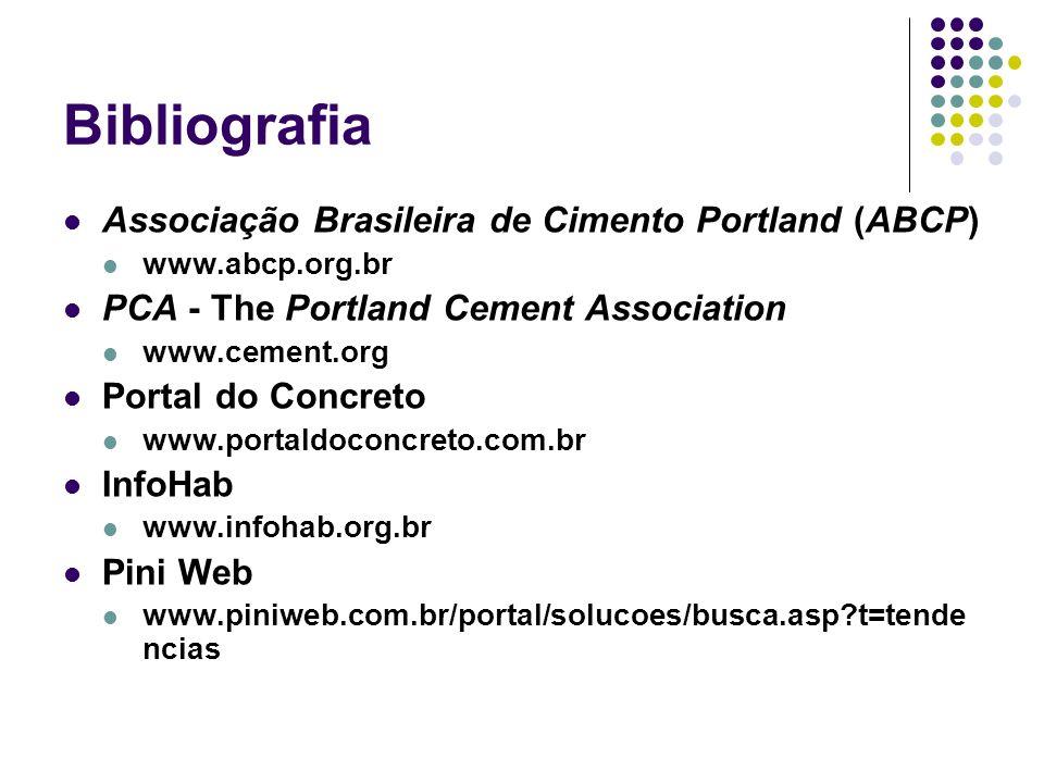 Bibliografia Associação Brasileira de Cimento Portland (ABCP) www.abcp.org.br PCA - The Portland Cement Association www.cement.org Portal do Concreto