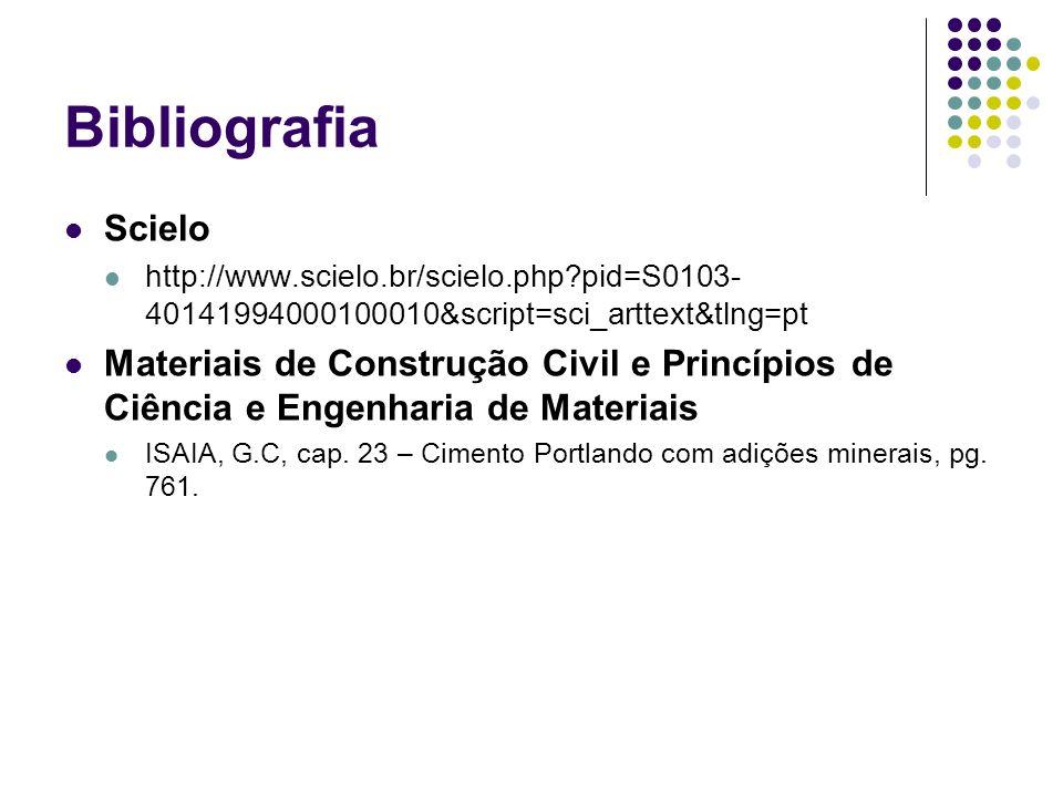 Bibliografia Scielo http://www.scielo.br/scielo.php?pid=S0103- 40141994000100010&script=sci_arttext&tlng=pt Materiais de Construção Civil e Princípios