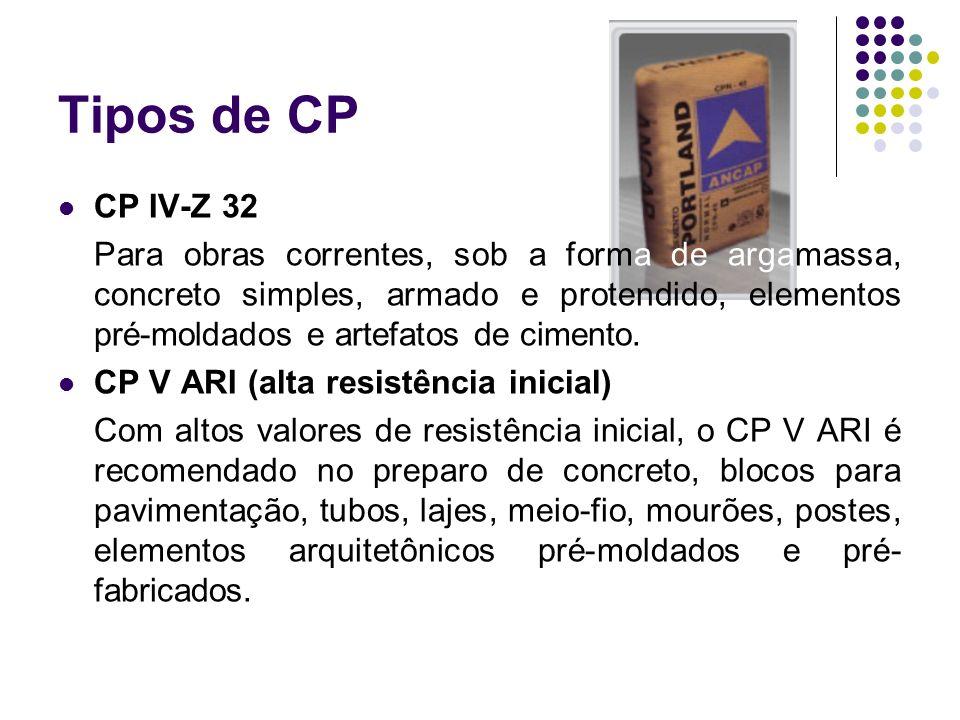 Tipos de CP CP IV-Z 32 Para obras correntes, sob a forma de argamassa, concreto simples, armado e protendido, elementos pré-moldados e artefatos de ci
