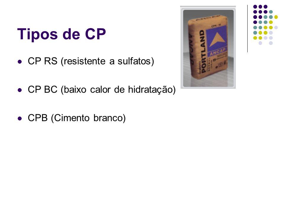 Tipos de CP CP RS (resistente a sulfatos) CP BC (baixo calor de hidratação) CPB (Cimento branco)