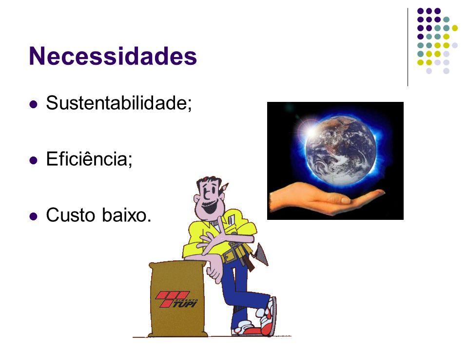 Tendências Uso de adições para maximizar eficiência e minimizar custos; Sustentabilidade; Nanotecnologia.