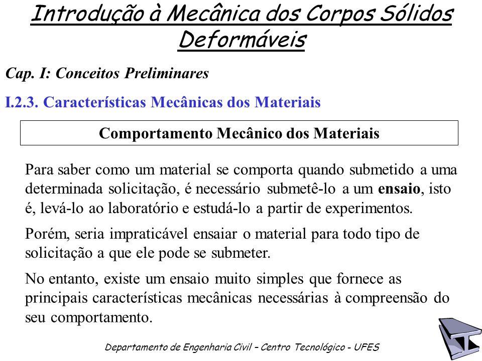 Introdução à Mecânica dos Corpos Sólidos Deformáveis Departamento de Engenharia Civil – Centro Tecnológico - UFES Cap. I: Conceitos Preliminares I.2.3