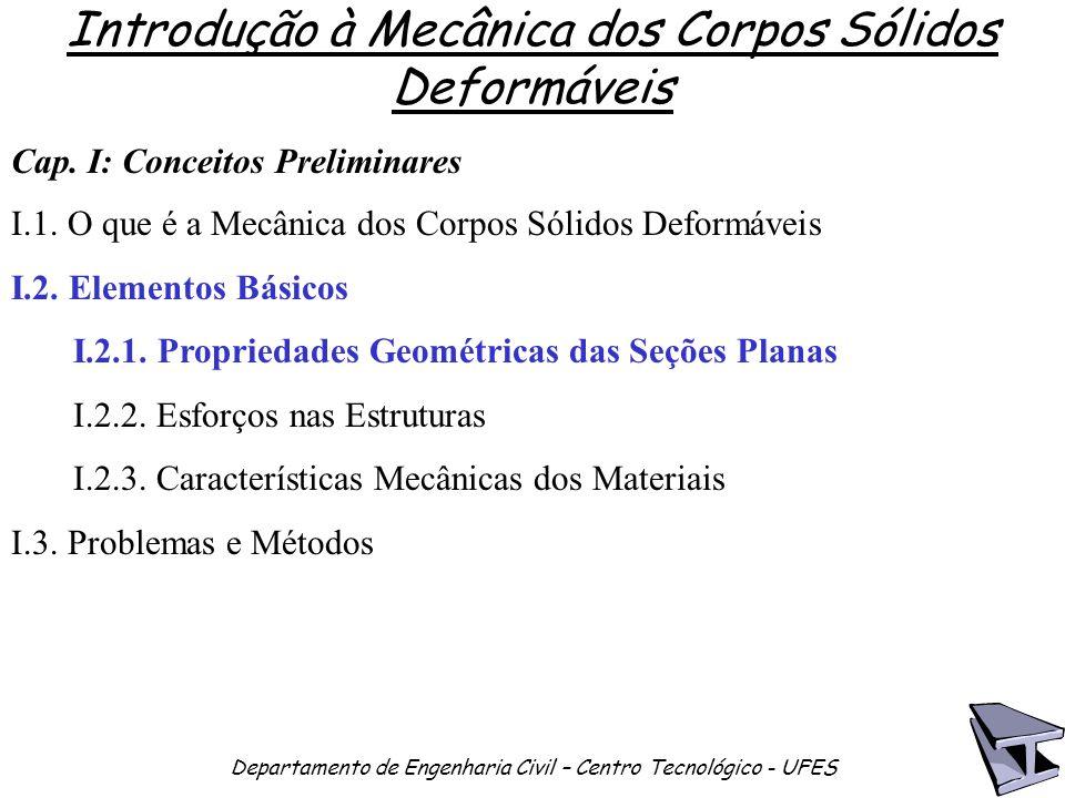 Introdução à Mecânica dos Corpos Sólidos Deformáveis Departamento de Engenharia Civil – Centro Tecnológico - UFES Cap. I: Conceitos Preliminares I.1.