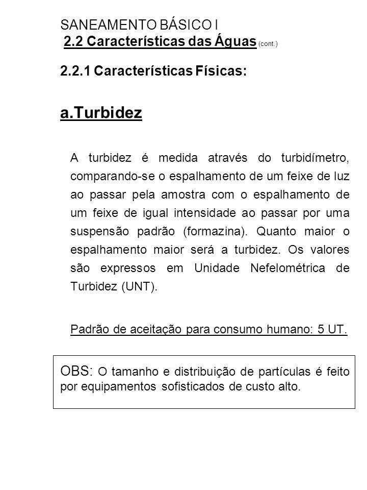 SANEAMENTO BÁSICO I 2.2 Características das Águas (cont.) 2.2.1 Características Físicas: a.Turbidez A turbidez é medida através do turbidímetro, compa