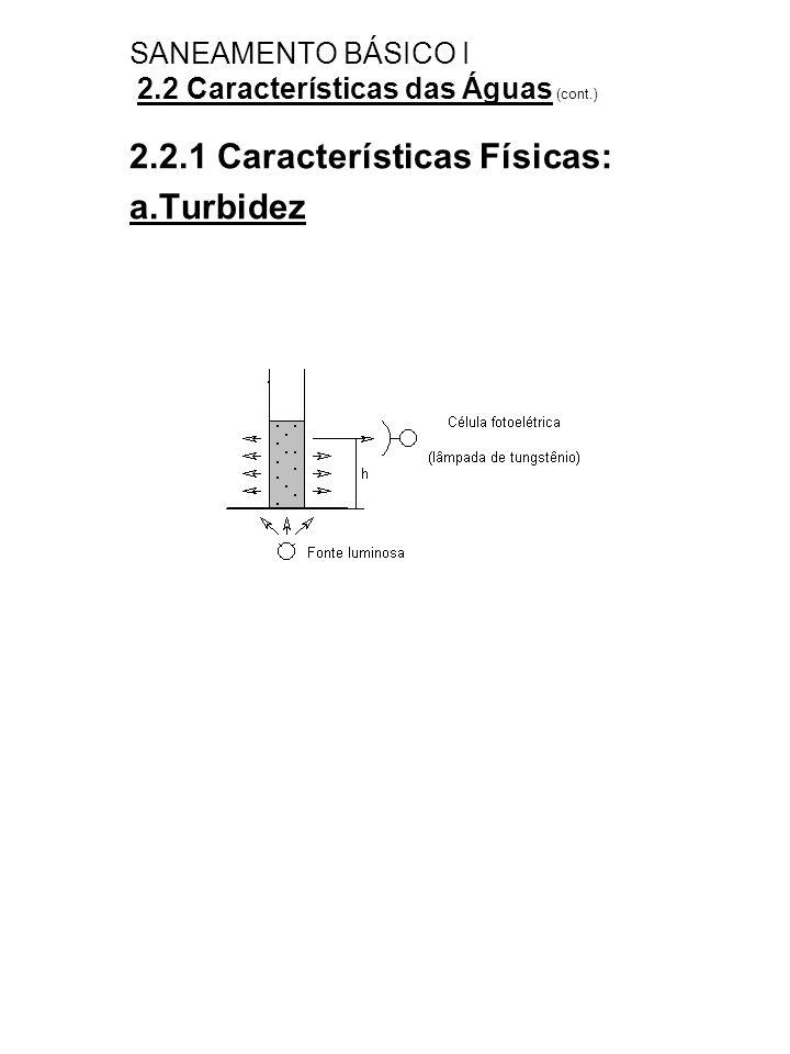SANEAMENTO BÁSICO I 2.2 Características das Águas (cont.) 2.2.1 Características Físicas: a.Turbidez