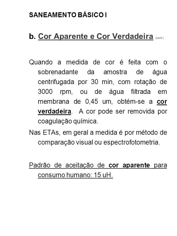 SANEAMENTO BÁSICO I b. Cor Aparente e Cor Verdadeira (cont.) Quando a medida de cor é feita com o sobrenadante da amostra de água centrifugada por 30