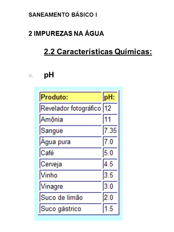 SANEAMENTO BÁSICO I 2 IMPUREZAS NA ÁGUA 2.2 Características Químicas: a. pH