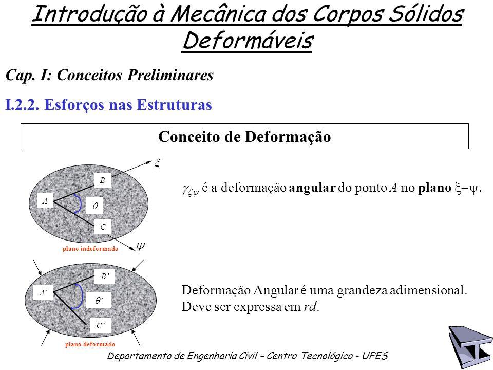Introdução à Mecânica dos Corpos Sólidos Deformáveis Departamento de Engenharia Civil – Centro Tecnológico - UFES Cap. I: Conceitos Preliminares I.2.2