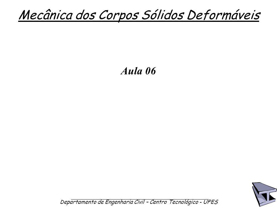 Mecânica dos Corpos Sólidos Deformáveis Departamento de Engenharia Civil – Centro Tecnológico - UFES Aula 06