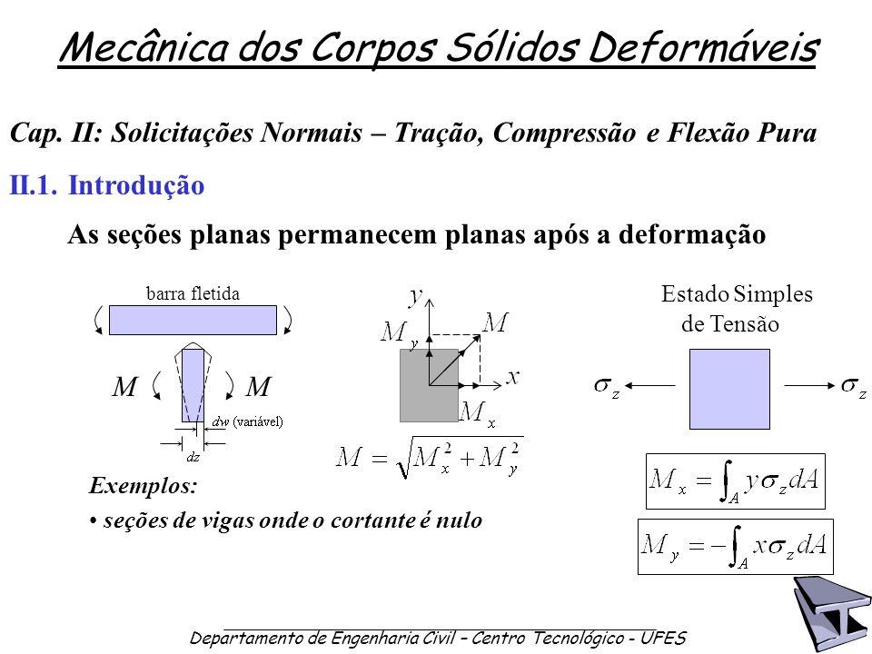 Mecânica dos Corpos Sólidos Deformáveis Departamento de Engenharia Civil – Centro Tecnológico - UFES II.2.