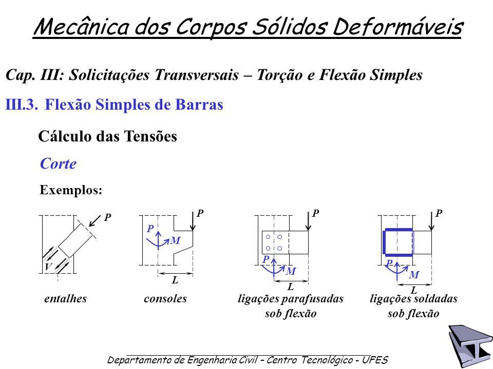 Mecânica dos Corpos Sólidos Deformáveis Departamento de Engenharia Civil – Centro Tecnológico - UFES Cap. III: Solicitações Transversais – Torção e Fl