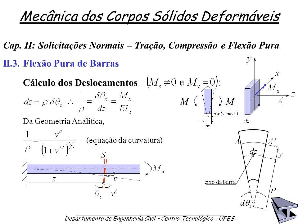 Mecânica dos Corpos Sólidos Deformáveis Departamento de Engenharia Civil – Centro Tecnológico - UFES Cálculo dos Deslocamentos Cap. II: Solicitações N