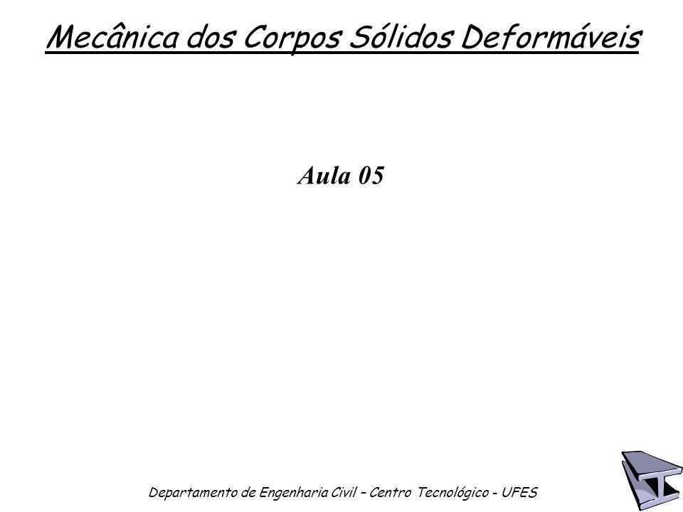 Mecânica dos Corpos Sólidos Deformáveis Departamento de Engenharia Civil – Centro Tecnológico - UFES Aula 05