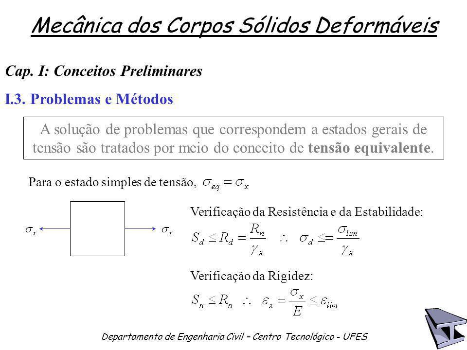 Mecânica dos Corpos Sólidos Deformáveis Departamento de Engenharia Civil – Centro Tecnológico - UFES Cap. I: Conceitos Preliminares I.3. Problemas e M